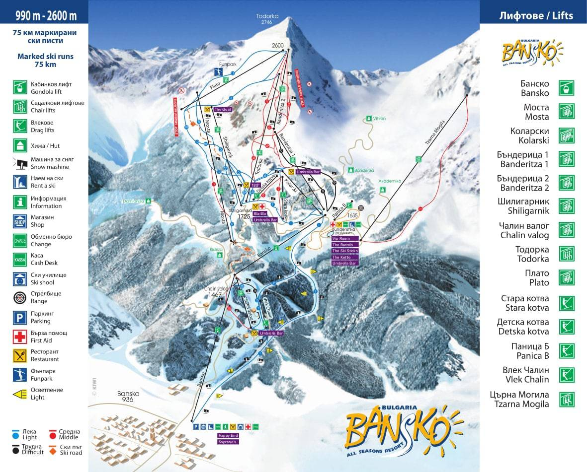 Bansko Ski Trail Map 2018
