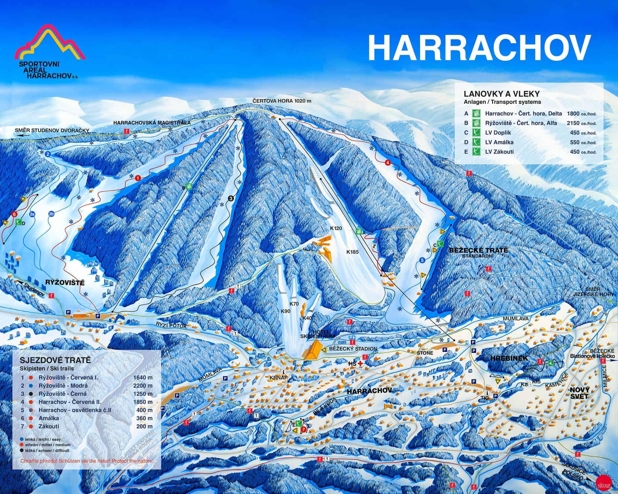 Harrachov Ski Trail Map 2019
