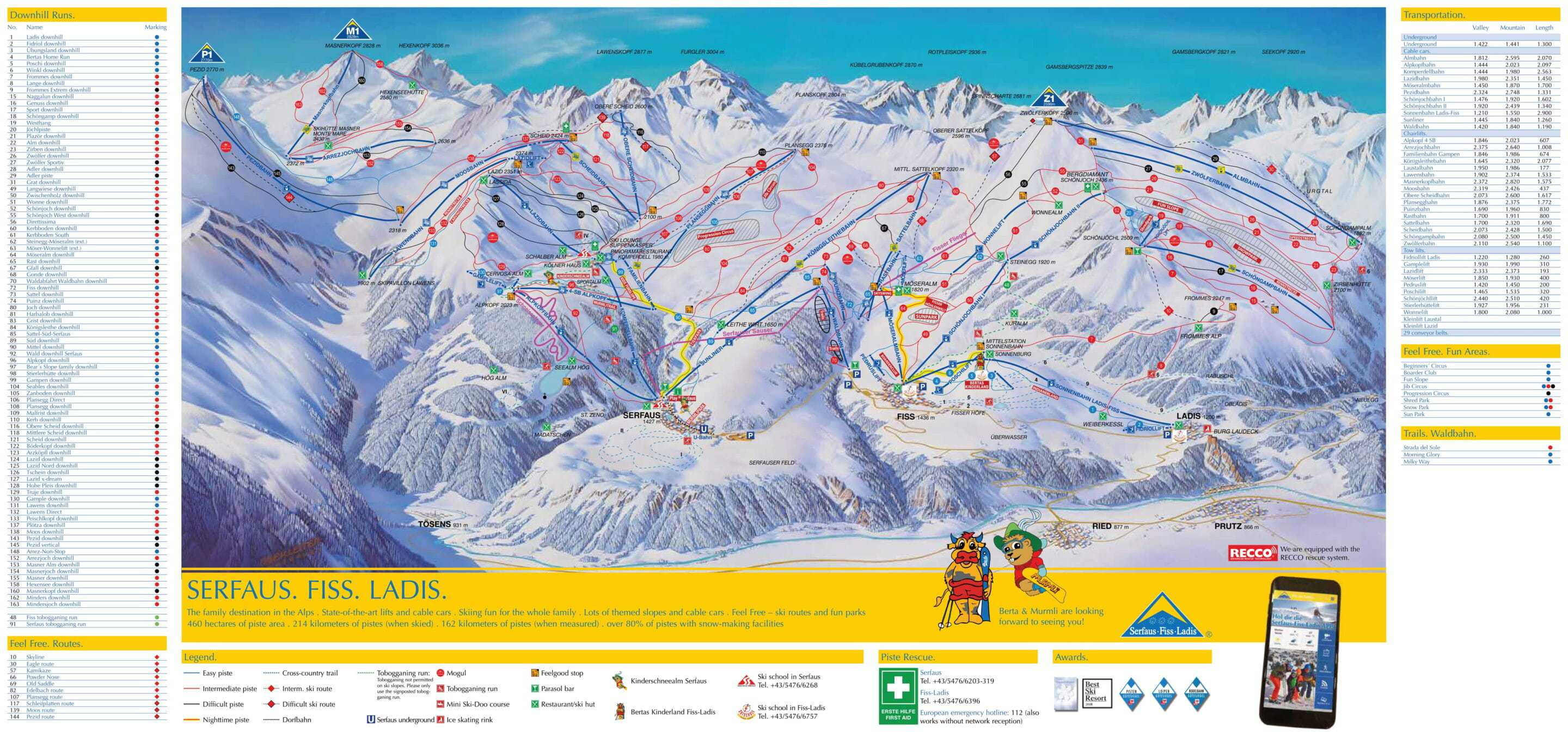 strig Serfaus Fiss Ladis Piste Map 2020 1 scaled