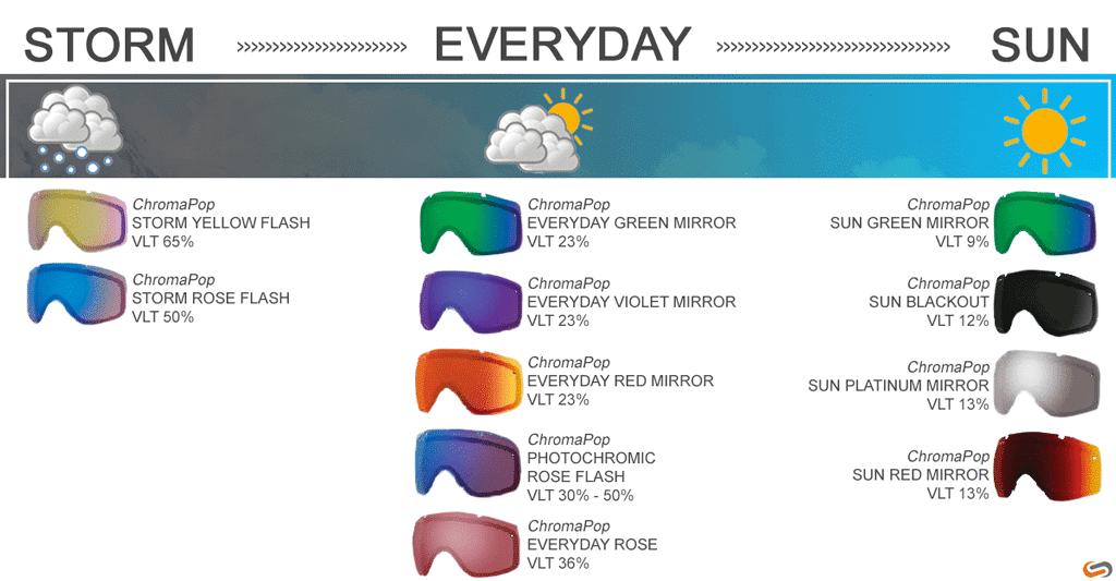 2a snowboard conditions smith lens guide chromapop