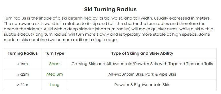 chose skis