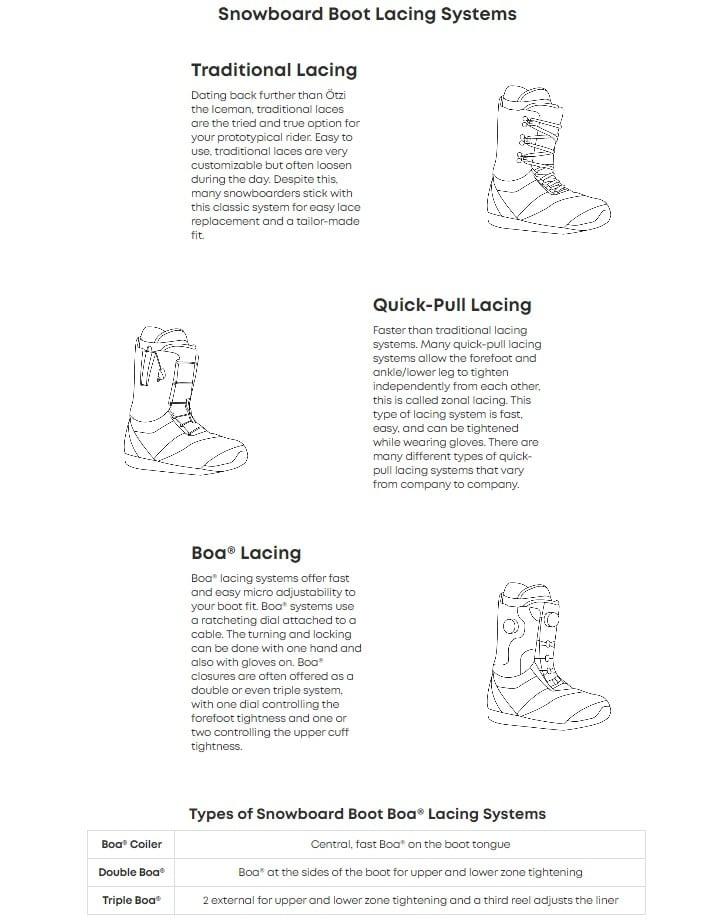 snowboard boot lacing
