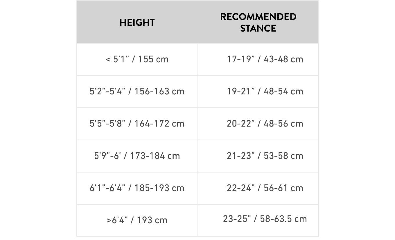 Stance table