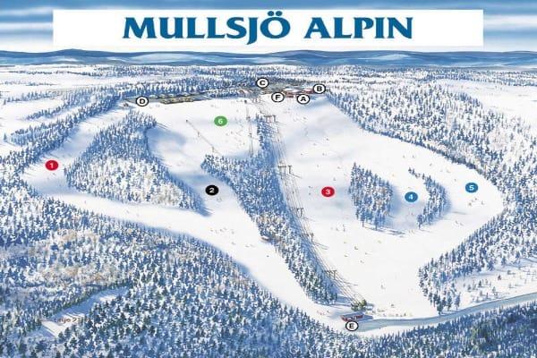 Mullsjö Alpincenter